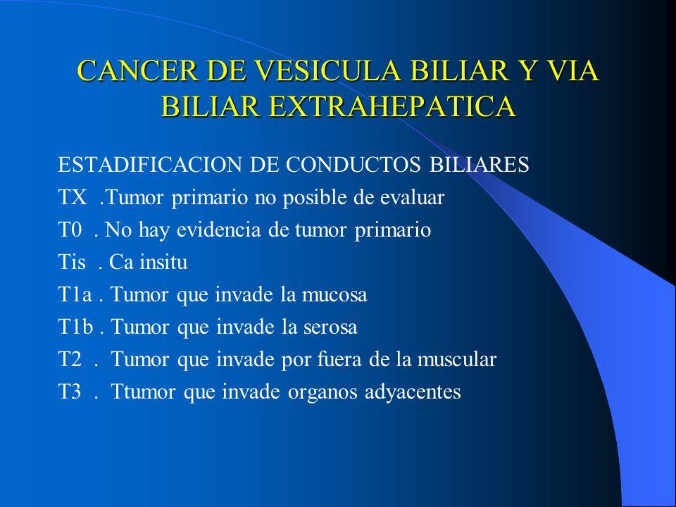 CANCER DE VESICULA BILIAR Y VIA BILIAR EXTRAHEPATICA ESTADIFICACION DE CONDUCTOS BILIARES TX.Tumor primario no posible de evaluar T0. No hay evidencia