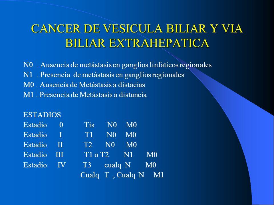 CANCER DE VESICULA BILIAR Y VIA BILIAR EXTRAHEPATICA N0. Ausencia de metástasis en ganglios linfaticos regionales N1. Presencia de metástasis en gangl