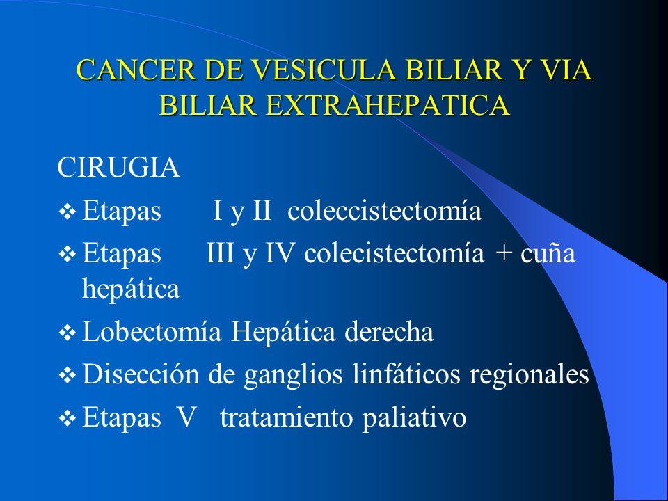 CANCER DE VESICULA BILIAR Y VIA BILIAR EXTRAHEPATICA CIRUGIA Etapas I y II coleccistectomía Etapas III y IV colecistectomía + cuña hepática Lobectomía