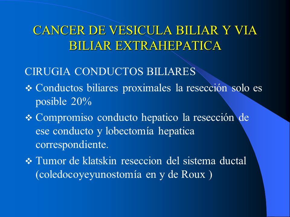 CANCER DE VESICULA BILIAR Y VIA BILIAR EXTRAHEPATICA CIRUGIA CONDUCTOS BILIARES Conductos biliares proximales la resección solo es posible 20% Comprom