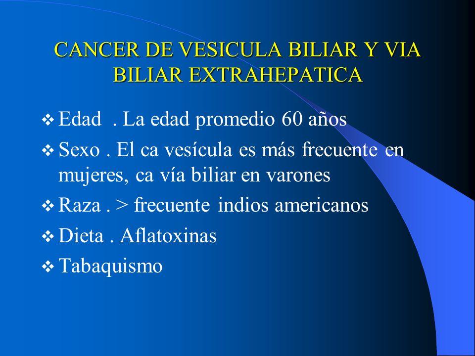 CANCER DE VESICULA BILIAR Y VIA BILIAR EXTRAHEPATICA Edad. La edad promedio 60 años Sexo. El ca vesícula es más frecuente en mujeres, ca vía biliar en