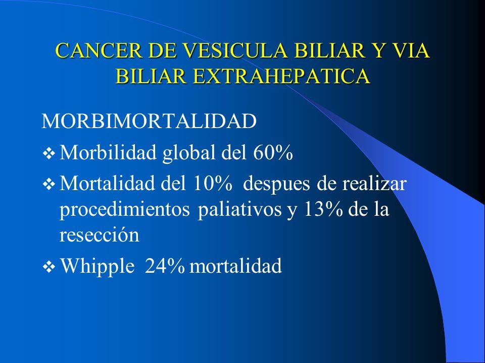 CANCER DE VESICULA BILIAR Y VIA BILIAR EXTRAHEPATICA MORBIMORTALIDAD Morbilidad global del 60% Mortalidad del 10% despues de realizar procedimientos p