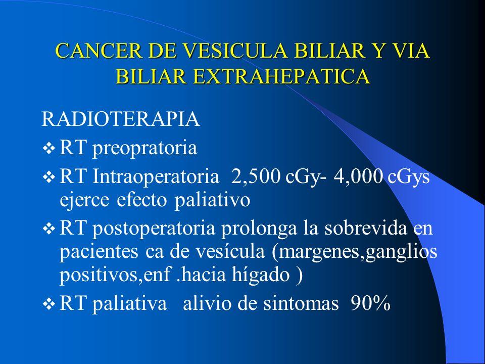 CANCER DE VESICULA BILIAR Y VIA BILIAR EXTRAHEPATICA RADIOTERAPIA RT preopratoria RT Intraoperatoria 2,500 cGy- 4,000 cGys ejerce efecto paliativo RT