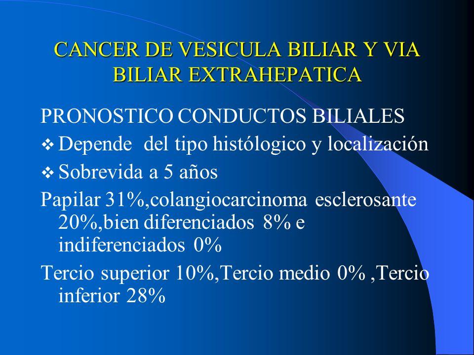 CANCER DE VESICULA BILIAR Y VIA BILIAR EXTRAHEPATICA PRONOSTICO CONDUCTOS BILIALES Depende del tipo histólogico y localización Sobrevida a 5 años Papi