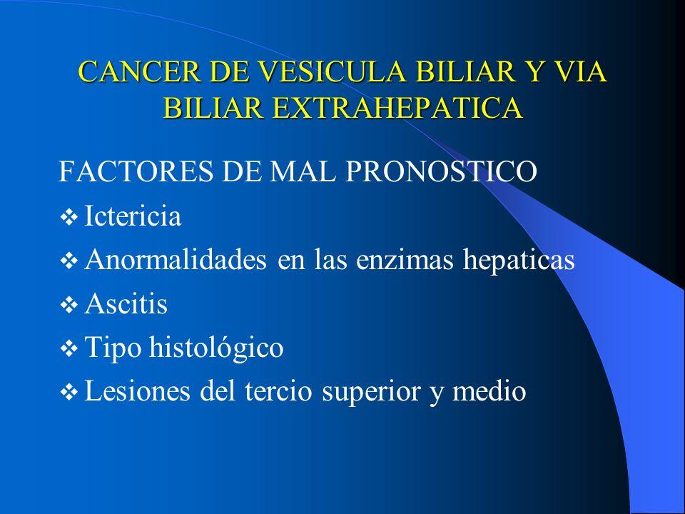 CANCER DE VESICULA BILIAR Y VIA BILIAR EXTRAHEPATICA FACTORES DE MAL PRONOSTICO Ictericia Anormalidades en las enzimas hepaticas Ascitis Tipo histológ