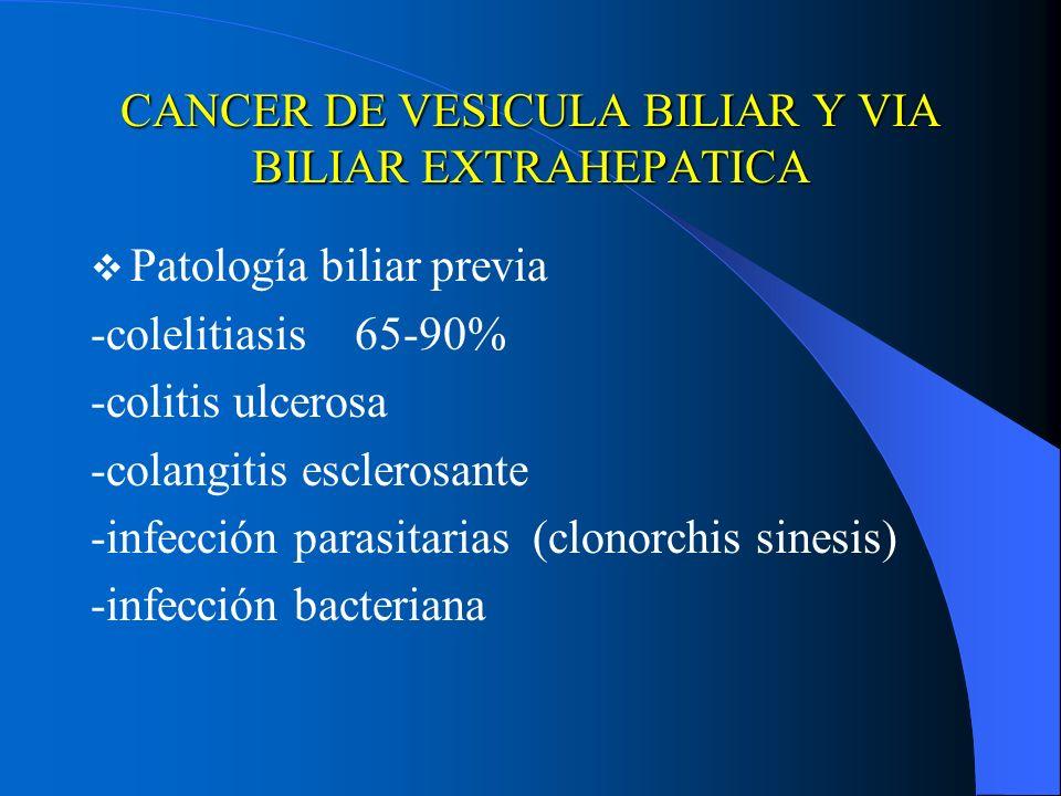 CANCER DE VESICULA BILIAR Y VIA BILIAR EXTRAHEPATICA Patología biliar previa -colelitiasis 65-90% -colitis ulcerosa -colangitis esclerosante -infecció
