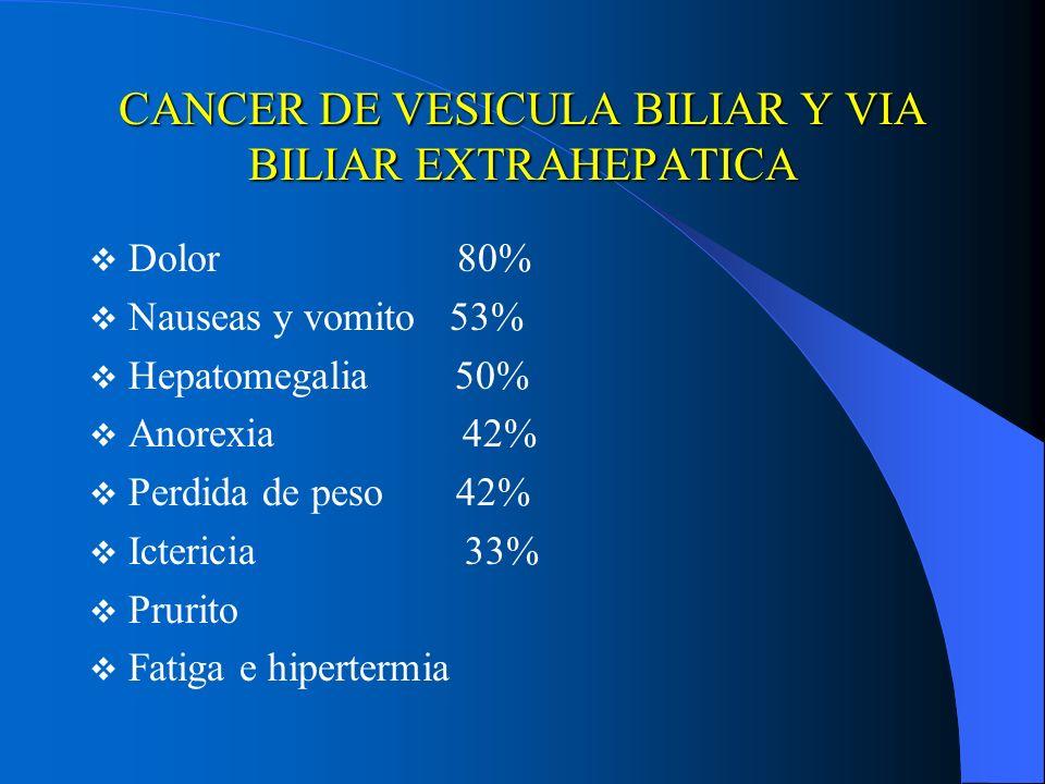 CANCER DE VESICULA BILIAR Y VIA BILIAR EXTRAHEPATICA Dolor 80% Nauseas y vomito 53% Hepatomegalia 50% Anorexia 42% Perdida de peso 42% Ictericia 33% P