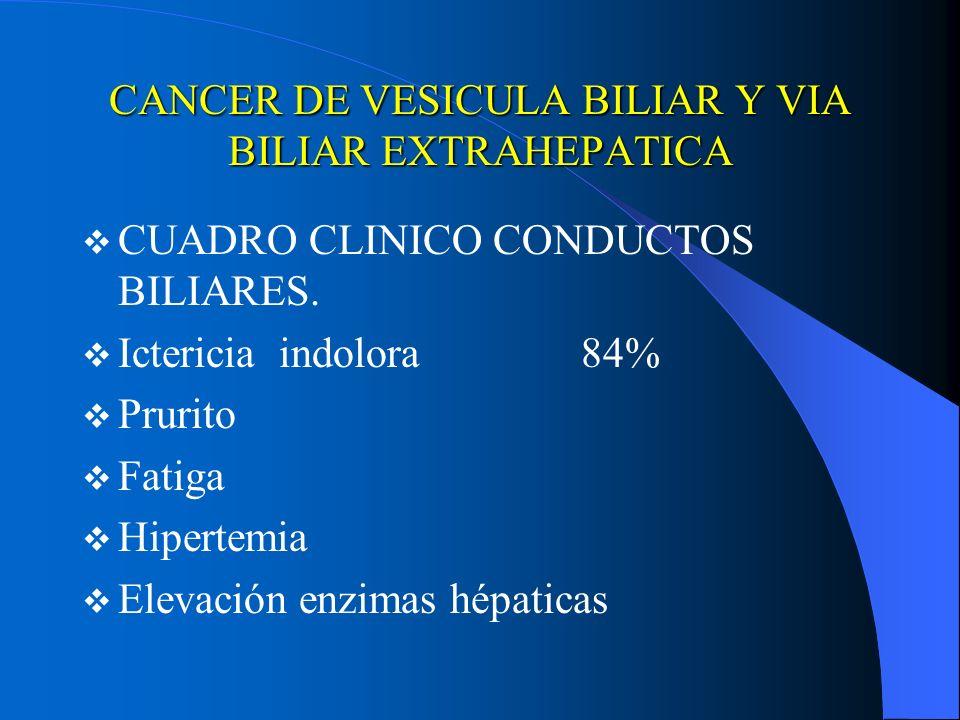 CANCER DE VESICULA BILIAR Y VIA BILIAR EXTRAHEPATICA CUADRO CLINICO CONDUCTOS BILIARES. Ictericia indolora 84% Prurito Fatiga Hipertemia Elevación enz
