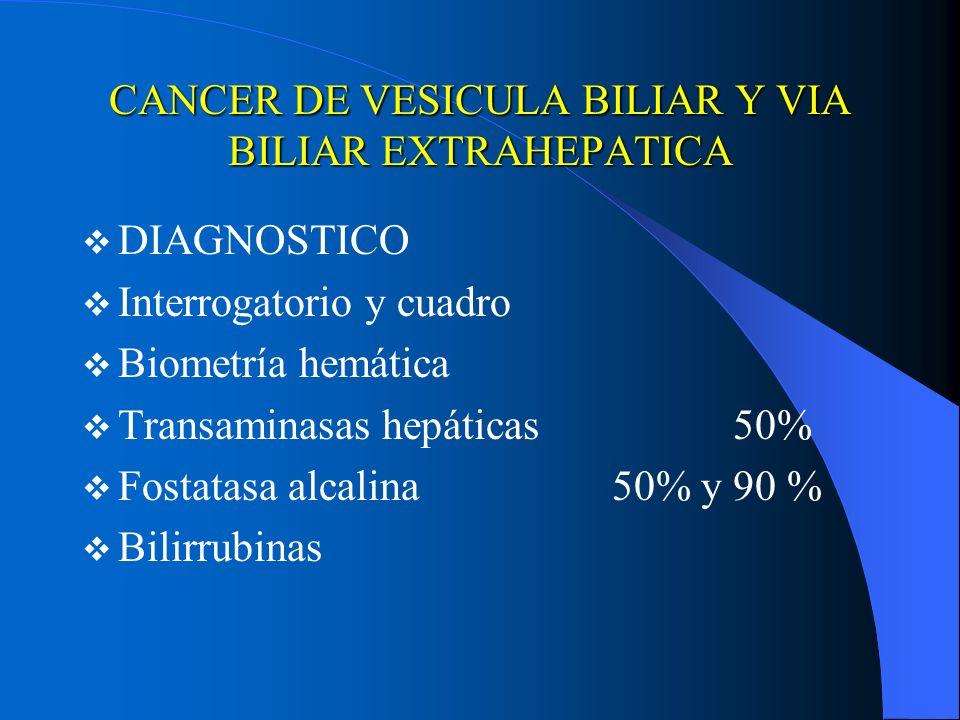CANCER DE VESICULA BILIAR Y VIA BILIAR EXTRAHEPATICA DIAGNOSTICO Interrogatorio y cuadro Biometría hemática Transaminasas hepáticas 50% Fostatasa alca