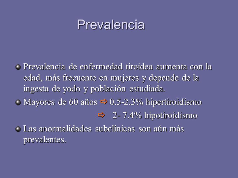 Prevalencia Prevalencia de enfermedad tiroidea aumenta con la edad, más frecuente en mujeres y depende de la ingesta de yodo y población estudiada. Ma