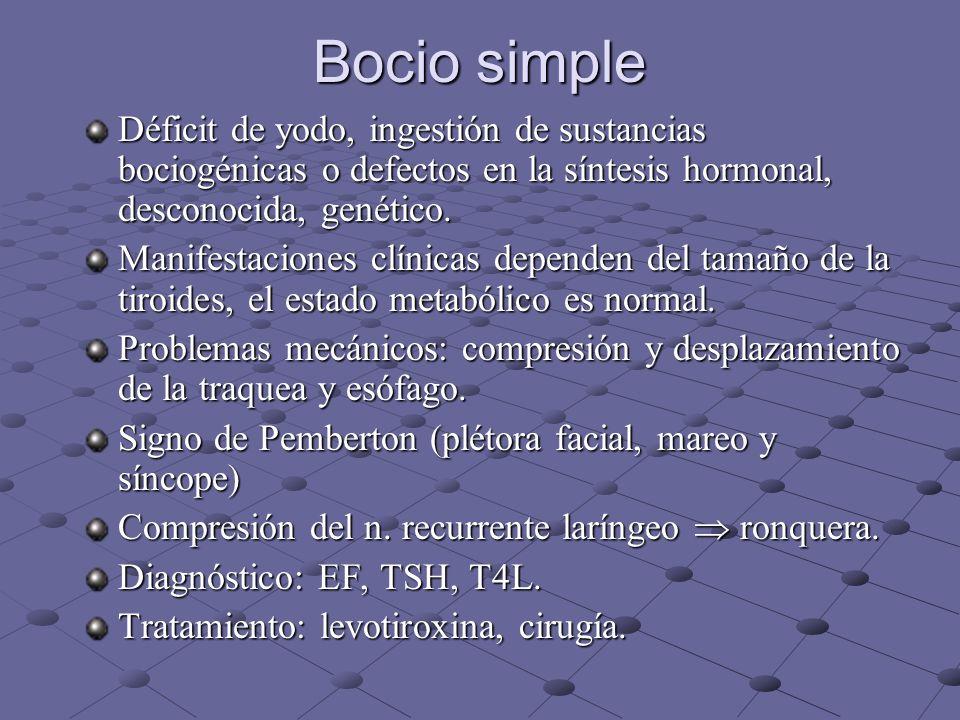 Bocio simple Déficit de yodo, ingestión de sustancias bociogénicas o defectos en la síntesis hormonal, desconocida, genético. Manifestaciones clínicas