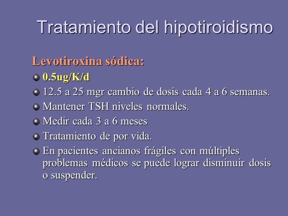 Hipertiroidismo 1.Bocio multinodular (enf de Plummer) 2.