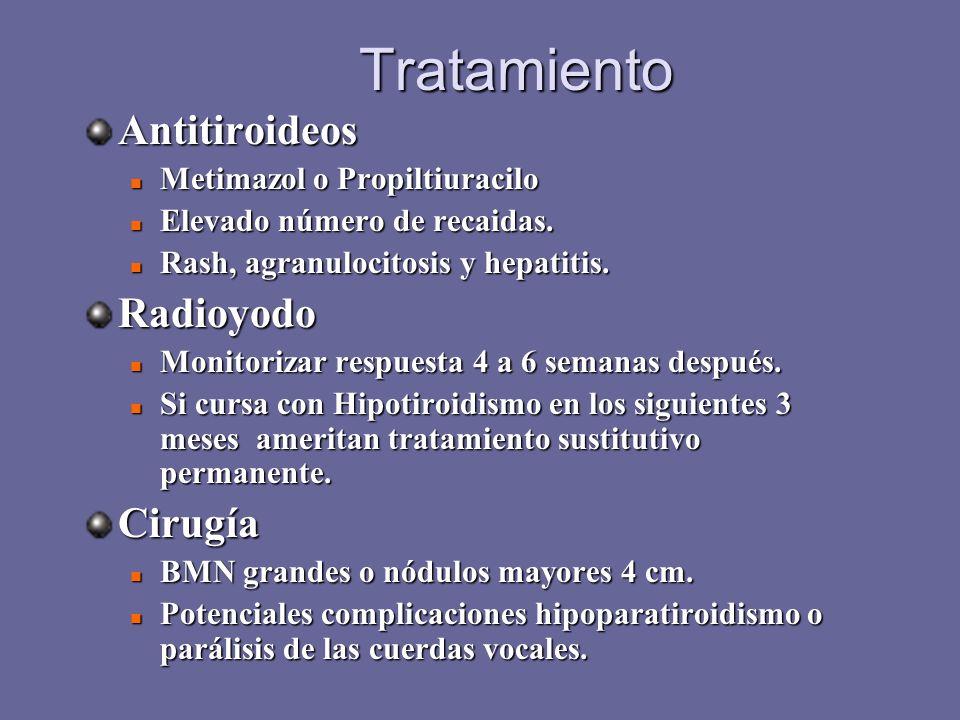 Tratamiento Antitiroideos Metimazol o Propiltiuracilo Metimazol o Propiltiuracilo Elevado número de recaidas. Elevado número de recaidas. Rash, agranu