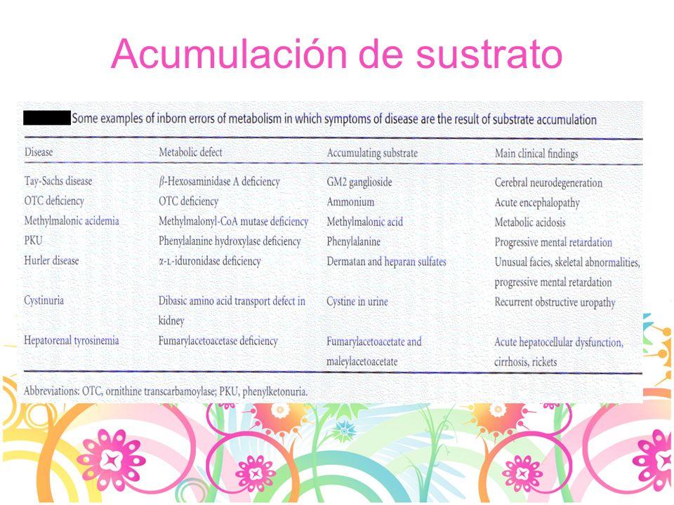DIFERENCIA ENTRE ENFERMEDAD DE ORGANELAS Y DE MOLECULAS PEQUEÑAS CARACTERISTICA Presentación Evolución Hallazgos físicos Histopatología Respuesta a tx ENF.