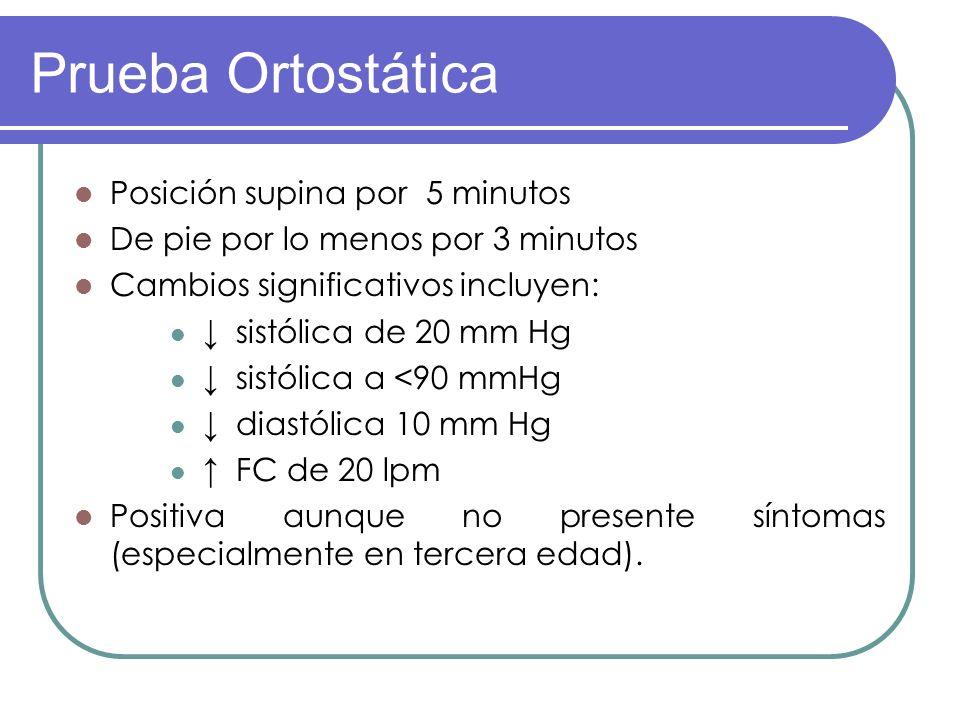 Posición supina por 5 minutos De pie por lo menos por 3 minutos Cambios significativos incluyen: sistólica de 20 mm Hg sistólica a <90 mmHg diastólica