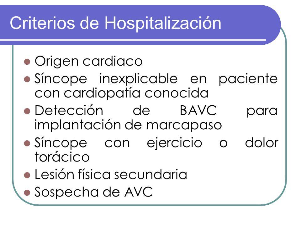 Criterios de Hospitalización Origen cardiaco Síncope inexplicable en paciente con cardiopatía conocida Detección de BAVC para implantación de marcapas