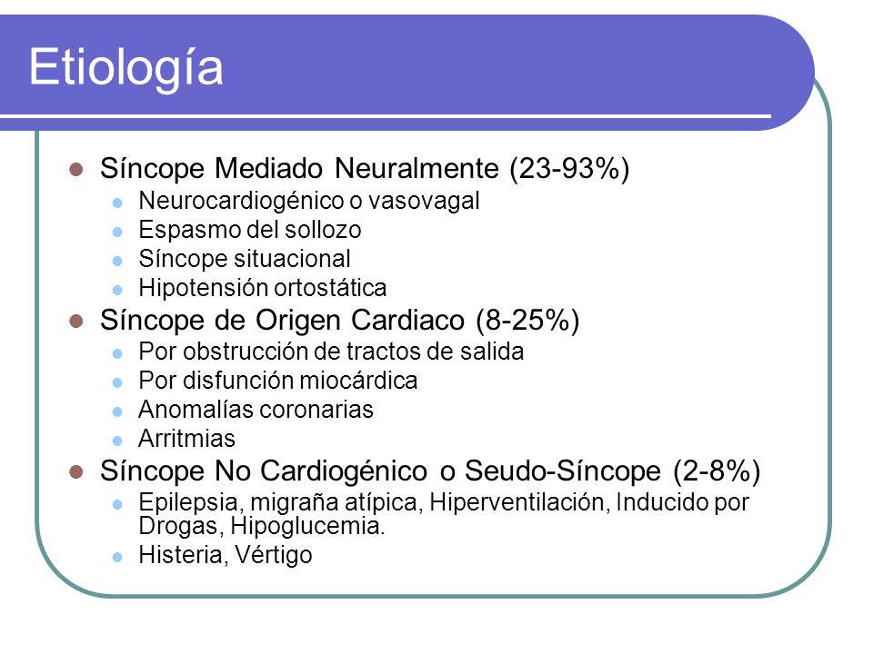 Etiología Síncope Mediado Neuralmente (23-93%) Neurocardiogénico o vasovagal Espasmo del sollozo Síncope situacional Hipotensión ortostática Síncope d