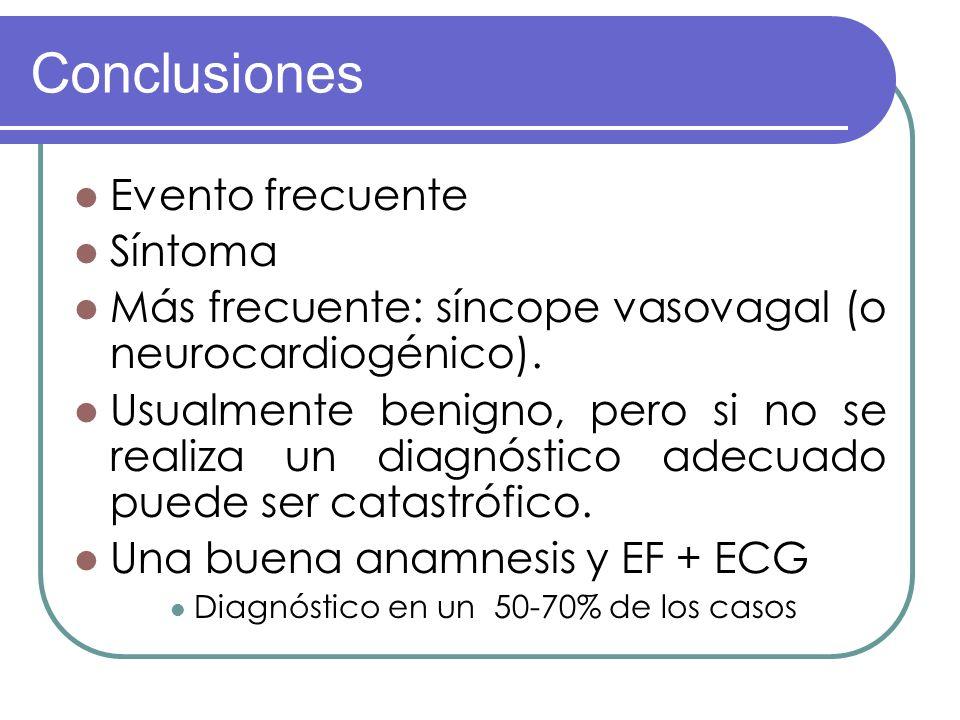 Conclusiones Evento frecuente Síntoma Más frecuente: síncope vasovagal (o neurocardiogénico). Usualmente benigno, pero si no se realiza un diagnóstico