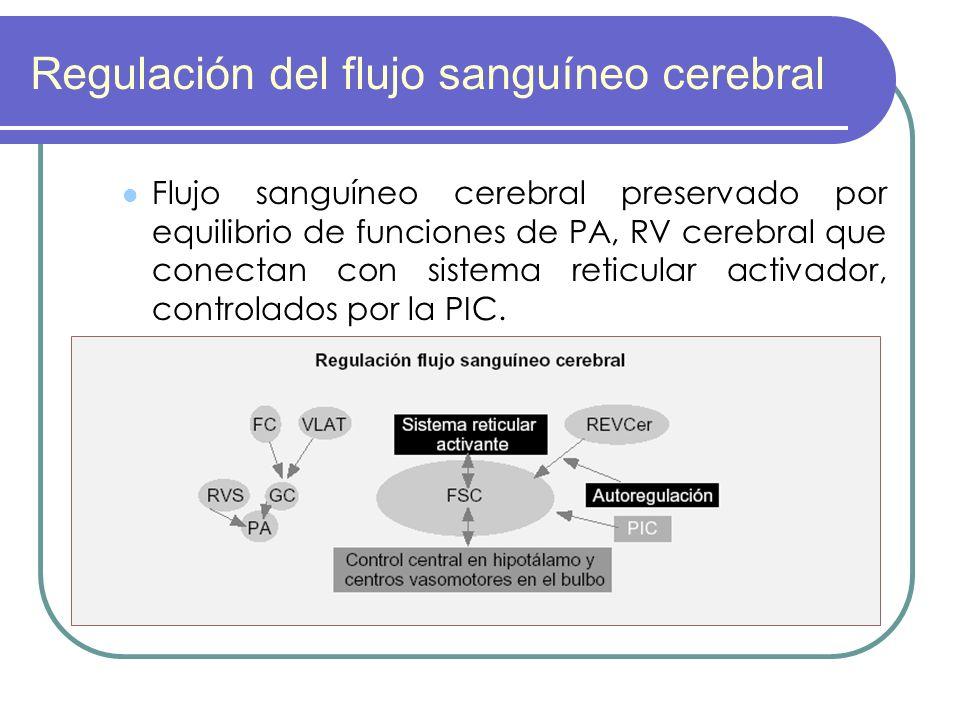 Regulación del flujo sanguíneo cerebral Flujo sanguíneo cerebral preservado por equilibrio de funciones de PA, RV cerebral que conectan con sistema re