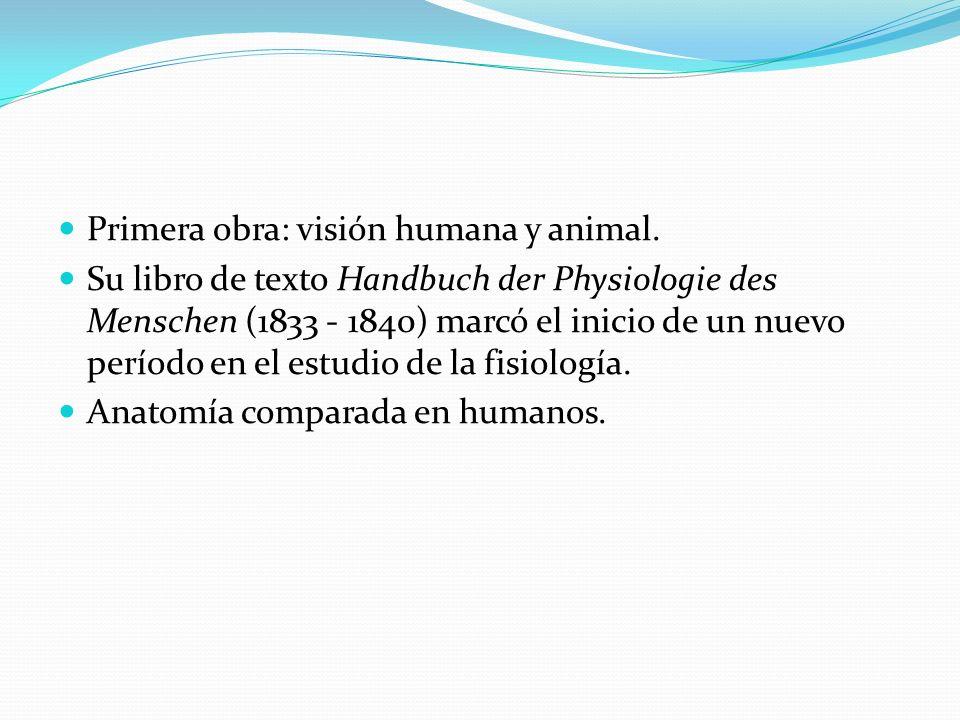 Primera obra: visión humana y animal. Su libro de texto Handbuch der Physiologie des Menschen (1833 - 1840) marcó el inicio de un nuevo período en el