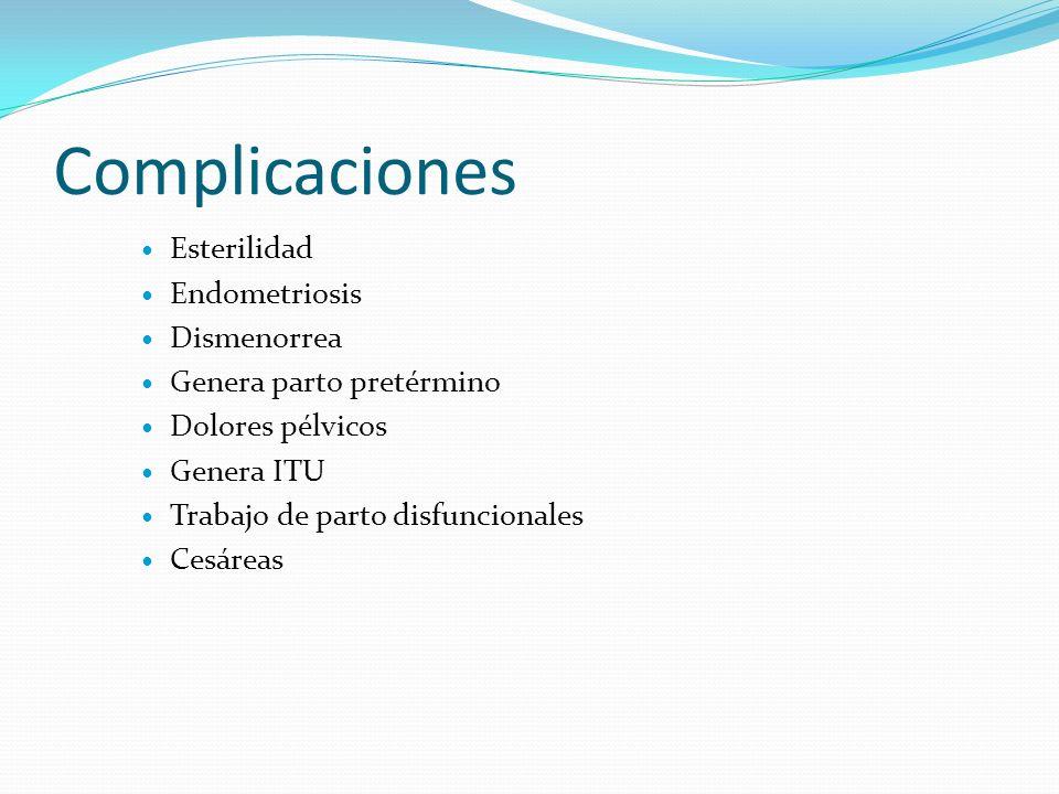 Complicaciones Esterilidad Endometriosis Dismenorrea Genera parto pretérmino Dolores pélvicos Genera ITU Trabajo de parto disfuncionales Cesáreas