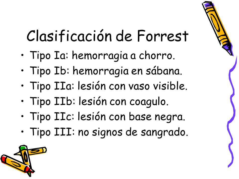 Clasificación de Forrest Tipo Ia: hemorragia a chorro. Tipo Ib: hemorragia en sábana. Tipo IIa: lesión con vaso visible. Tipo IIb: lesión con coagulo.