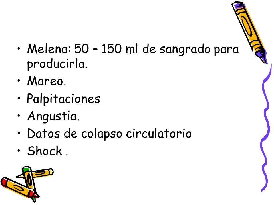 Melena: 50 – 150 ml de sangrado para producirla. Mareo. Palpitaciones Angustia. Datos de colapso circulatorio Shock.