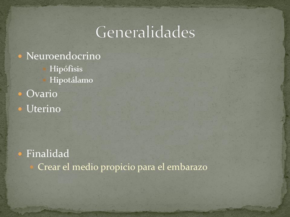 Neuroendocrino Hipófisis Hipotálamo Ovario Uterino Finalidad Crear el medio propicio para el embarazo