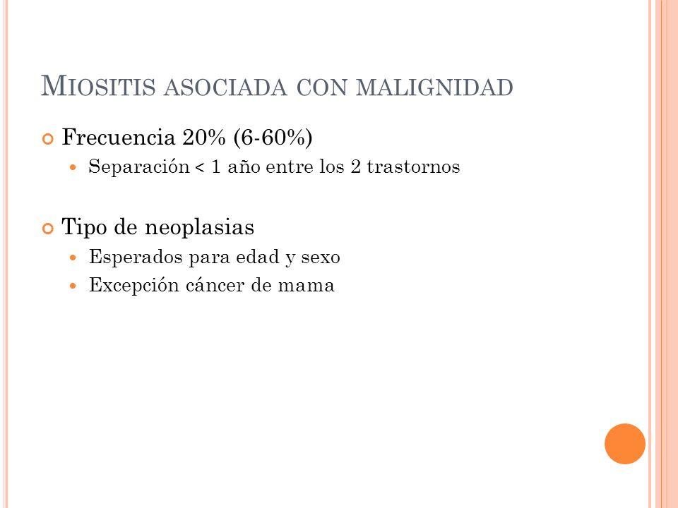 M IOSITIS ASOCIADA CON MALIGNIDAD Frecuencia 20% (6-60%) Separación < 1 año entre los 2 trastornos Tipo de neoplasias Esperados para edad y sexo Excep