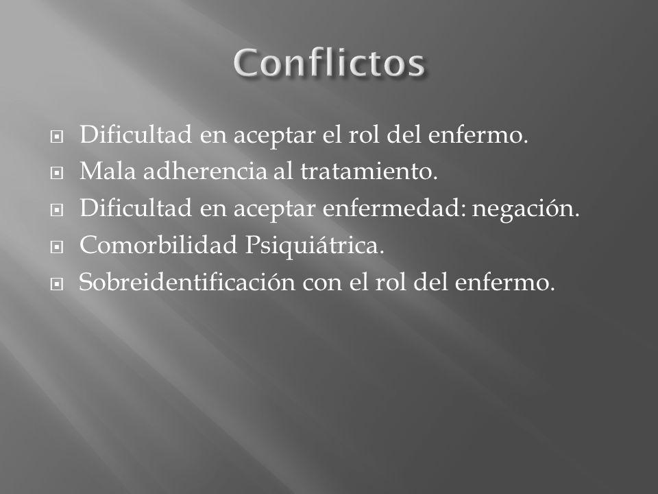 Dificultad en aceptar el rol del enfermo. Mala adherencia al tratamiento. Dificultad en aceptar enfermedad: negación. Comorbilidad Psiquiátrica. Sobre