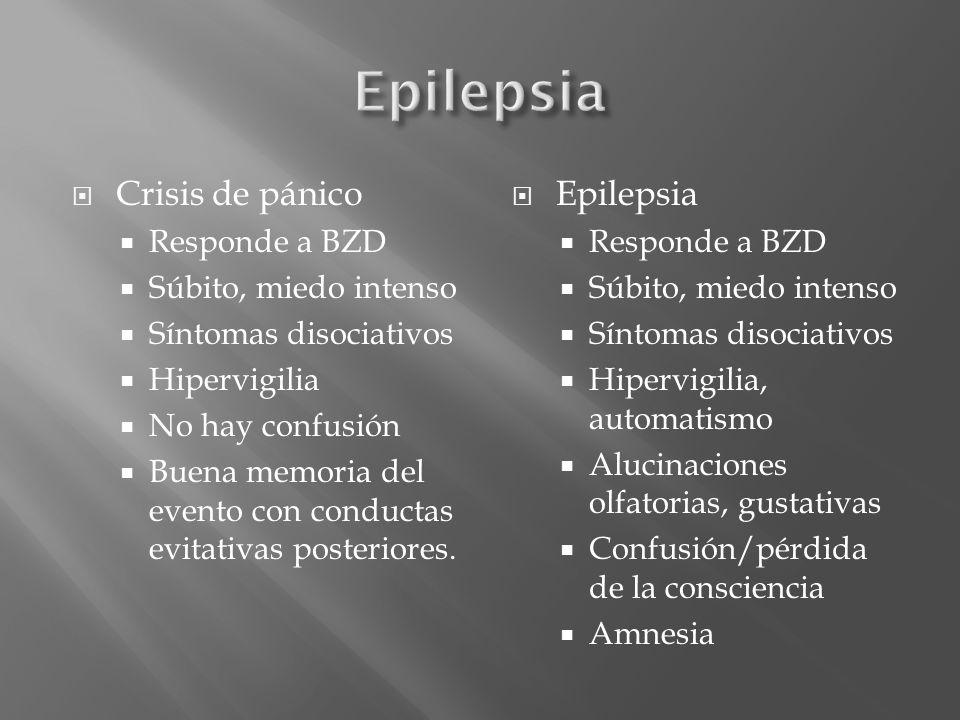 Crisis de pánico Responde a BZD Súbito, miedo intenso Síntomas disociativos Hipervigilia No hay confusión Buena memoria del evento con conductas evita