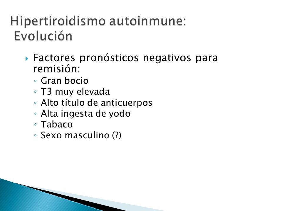 Factores pronósticos negativos para remisión: Gran bocio T3 muy elevada Alto título de anticuerpos Alta ingesta de yodo Tabaco Sexo masculino (?)