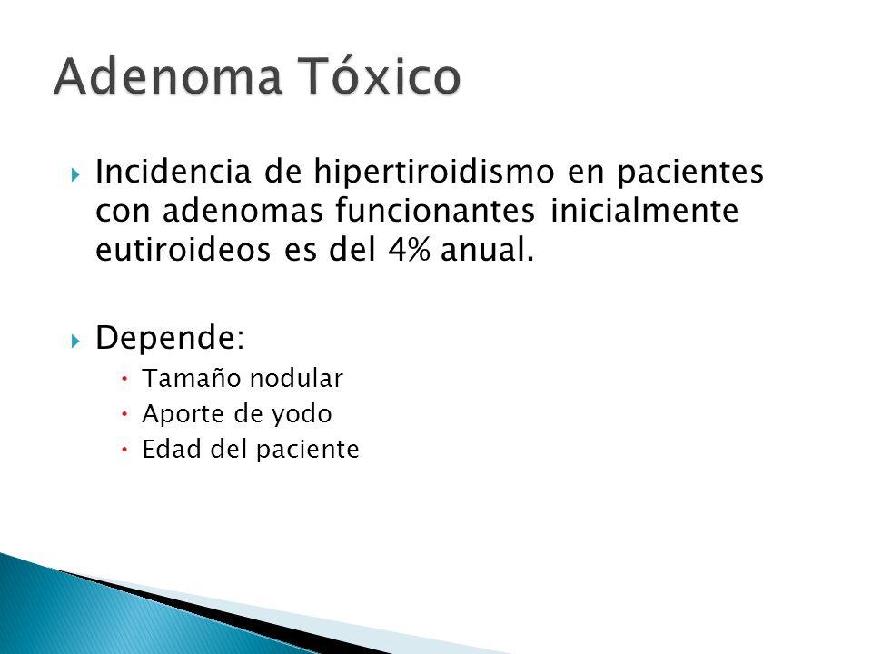 Incidencia de hipertiroidismo en pacientes con adenomas funcionantes inicialmente eutiroideos es del 4% anual. Depende: Tamaño nodular Aporte de yodo