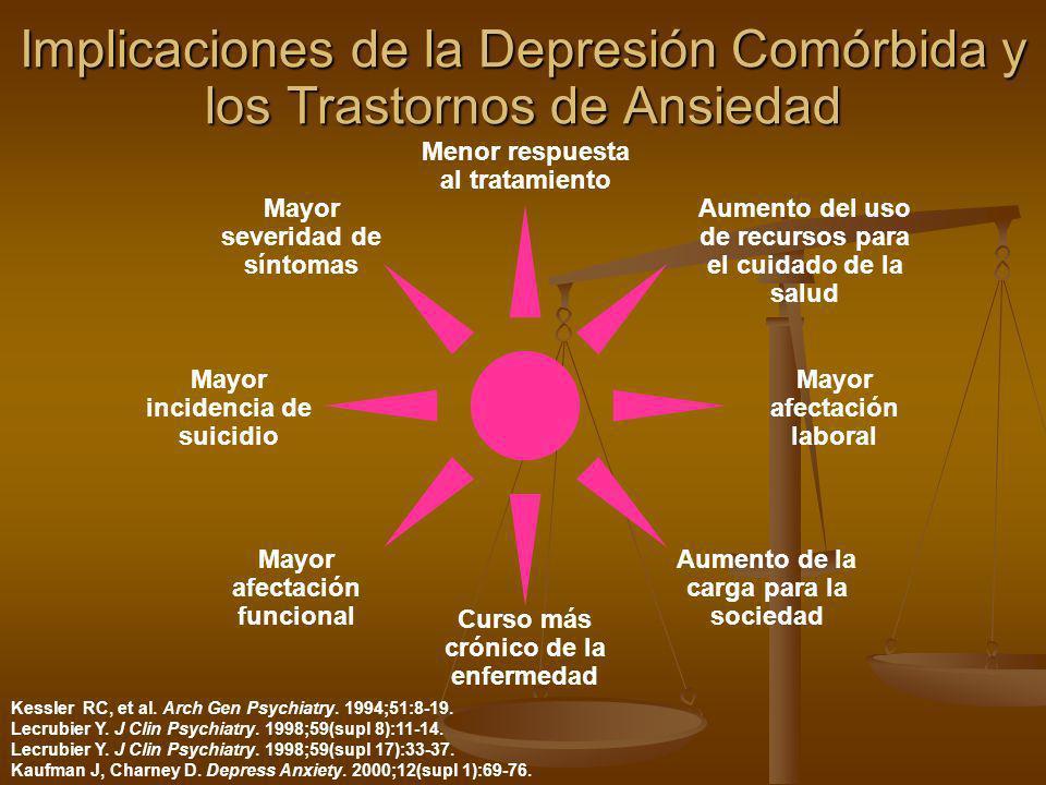 Implicaciones de la Depresión Comórbida y los Trastornos de Ansiedad Mayor severidad de síntomas Curso más crónico de la enfermedad Mayor afectación f