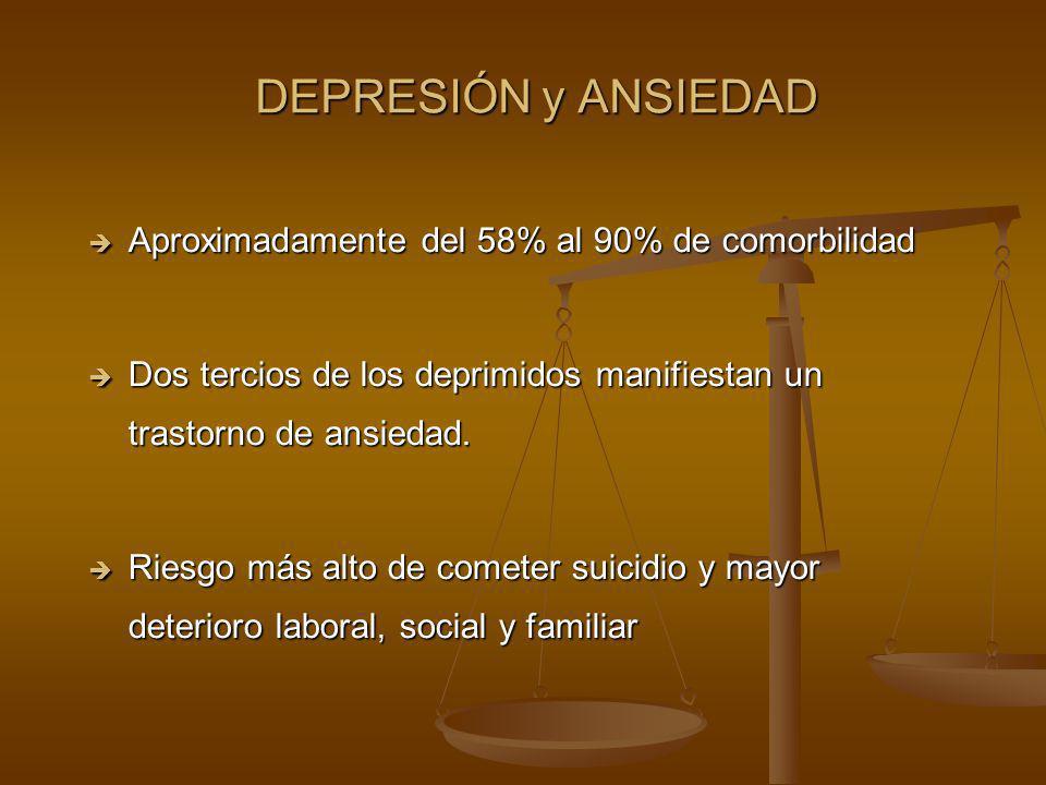 DEPRESIÓN y ANSIEDAD è Aproximadamente del 58% al 90% de comorbilidad è Dos tercios de los deprimidos manifiestan un trastorno de ansiedad. è Riesgo m