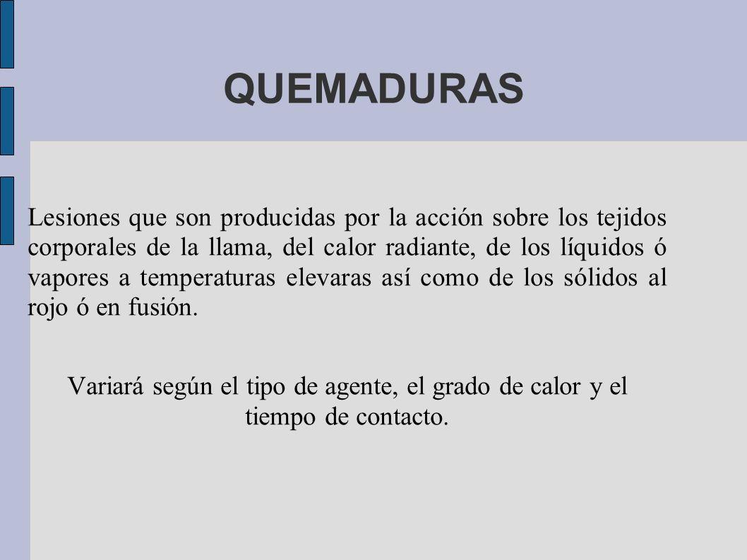 Problemas Médico Legales de las Quemaduras.1. Diagnóstico de quemaduras.