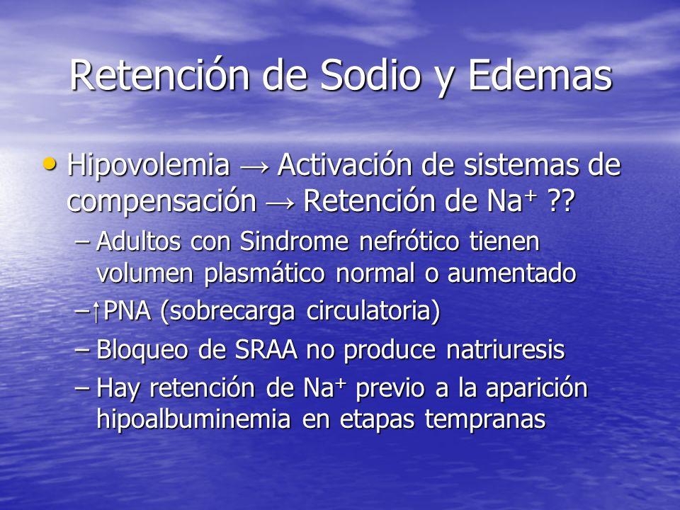 Retención de Sodio y Edemas Hipovolemia Activación de sistemas de compensación Retención de Na + ?? Hipovolemia Activación de sistemas de compensación