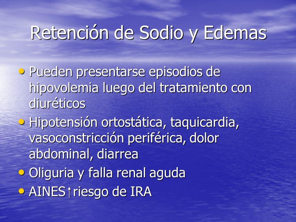 Retención de Sodio y Edemas Pueden presentarse episodios de hipovolemia luego del tratamiento con diuréticos Pueden presentarse episodios de hipovolem