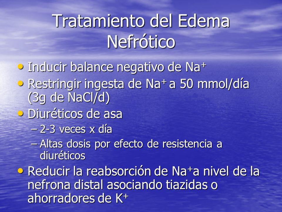 Tratamiento del Edema Nefrótico Inducir balance negativo de Na + Inducir balance negativo de Na + Restringir ingesta de Na + a 50 mmol/día (3g de NaCl