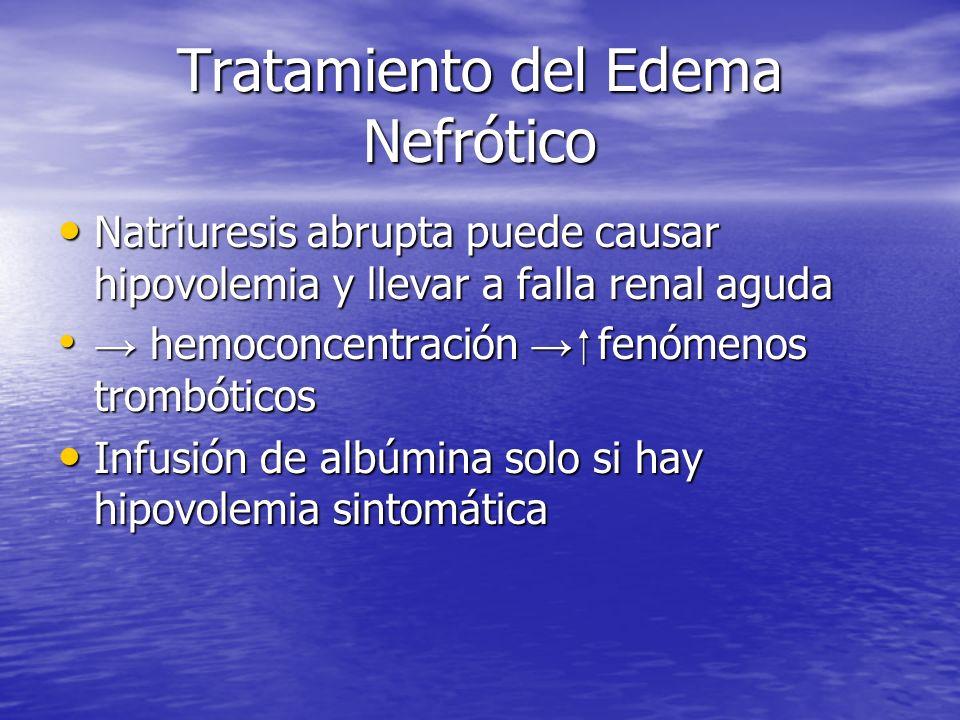 Tratamiento del Edema Nefrótico Natriuresis abrupta puede causar hipovolemia y llevar a falla renal aguda Natriuresis abrupta puede causar hipovolemia