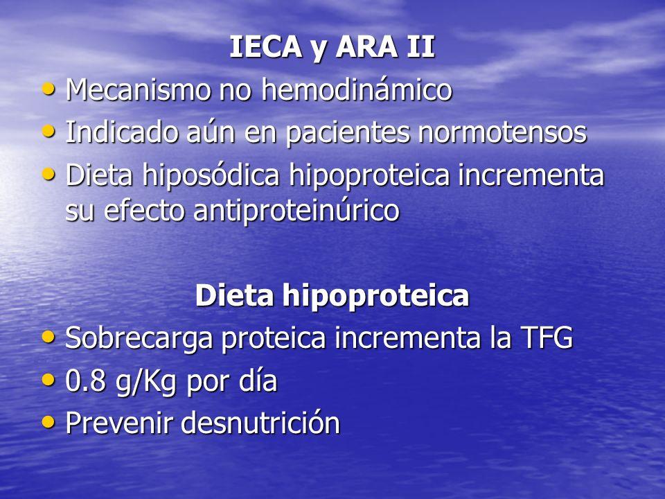 IECA y ARA II Mecanismo no hemodinámico Mecanismo no hemodinámico Indicado aún en pacientes normotensos Indicado aún en pacientes normotensos Dieta hi