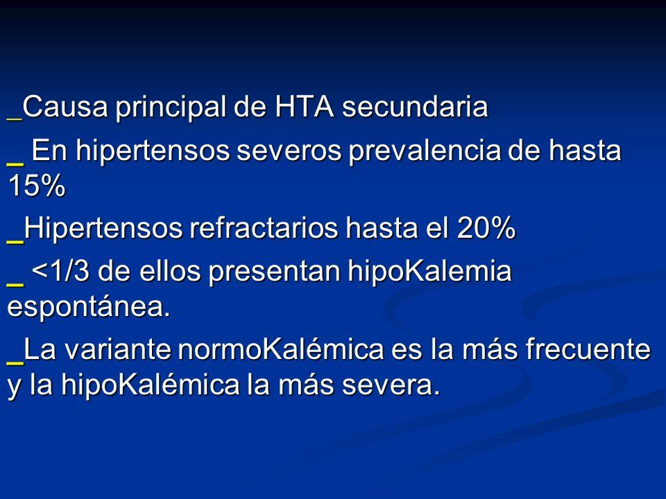 _ Causa principal de HTA secundaria _ En hipertensos severos prevalencia de hasta 15% _Hipertensos refractarios hasta el 20% _ <1/3 de ellos presentan