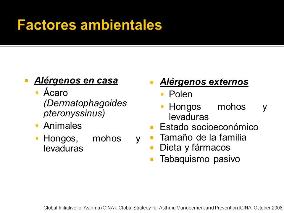 Alérgenos en casa Ácaro (Dermatophagoides pteronyssinus) Animales Hongos, mohos y levaduras Global Initiative for Asthma (GINA). Global Strategy for A