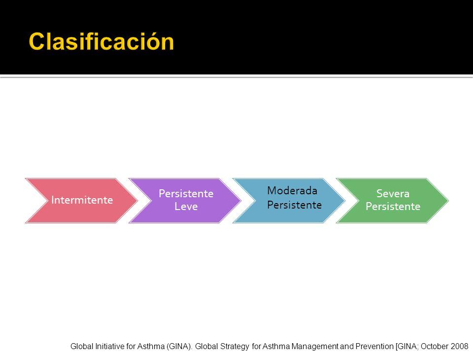 Intermitente Persistente Leve Severa Persistente Moderada Persistente Global Initiative for Asthma (GINA). Global Strategy for Asthma Management and P