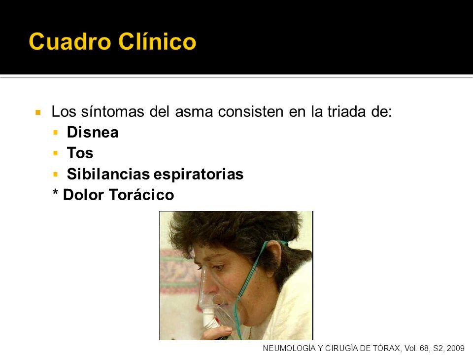 Los síntomas del asma consisten en la triada de: Disnea Tos Sibilancias espiratorias * Dolor Torácico NEUMOLOGÍA Y CIRUGÍA DE TÓRAX, Vol. 68, S2, 2009