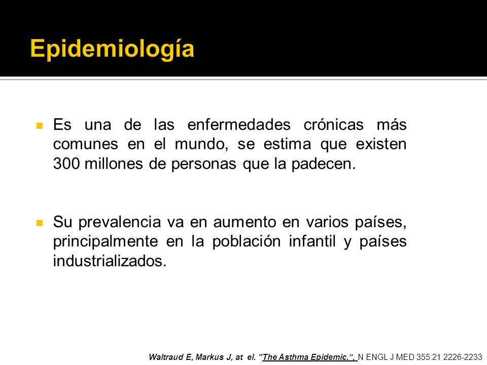 Waltraud E, Markus J, at el. The Asthma Epidemic., N ENGL J MED 355:21 2226-2233