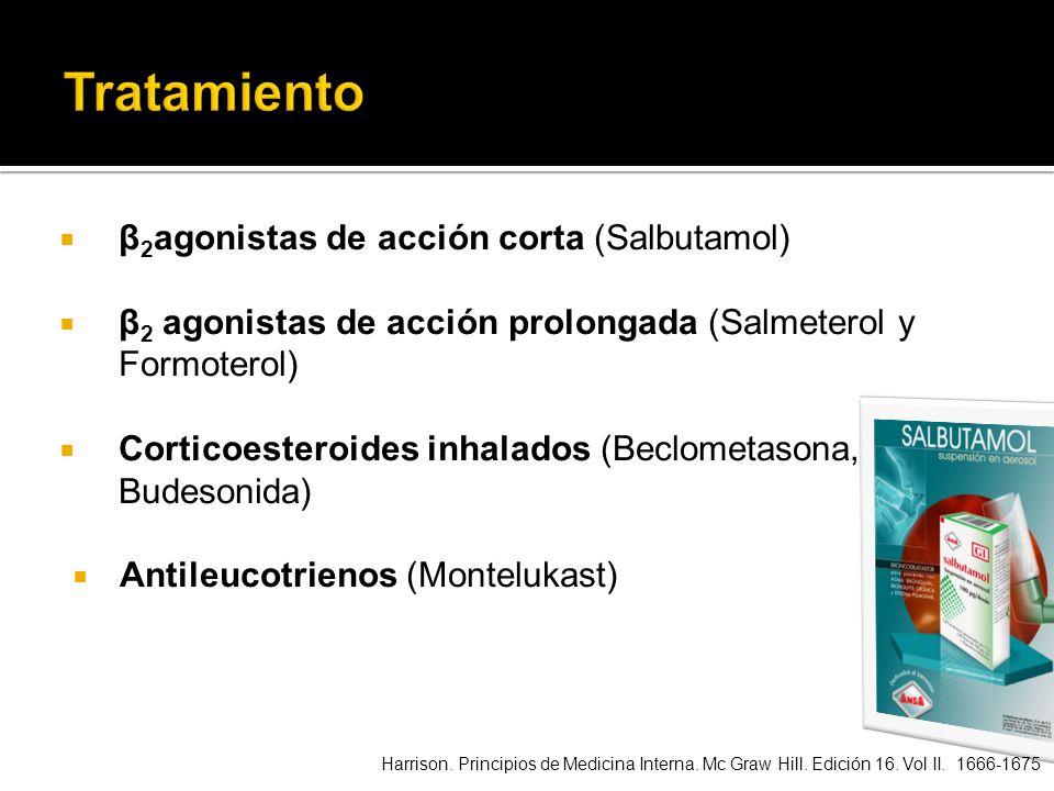 β 2 agonistas de acción corta (Salbutamol) β 2 agonistas de acción prolongada (Salmeterol y Formoterol) Corticoesteroides inhalados (Beclometasona, Bu