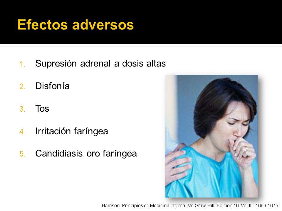 1. Supresión adrenal a dosis altas 2. Disfonía 3. Tos 4. Irritación faríngea 5. Candidiasis oro faríngea Harrison. Principios de Medicina Interna. Mc