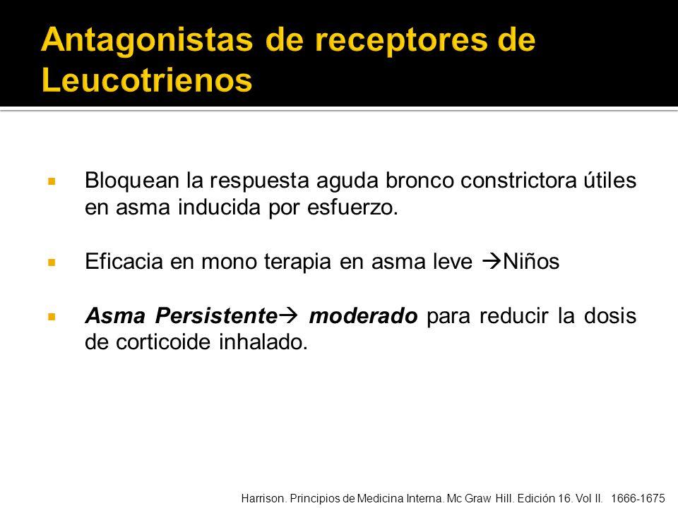 Bloquean la respuesta aguda bronco constrictora útiles en asma inducida por esfuerzo. Eficacia en mono terapia en asma leve Niños Asma Persistente mod