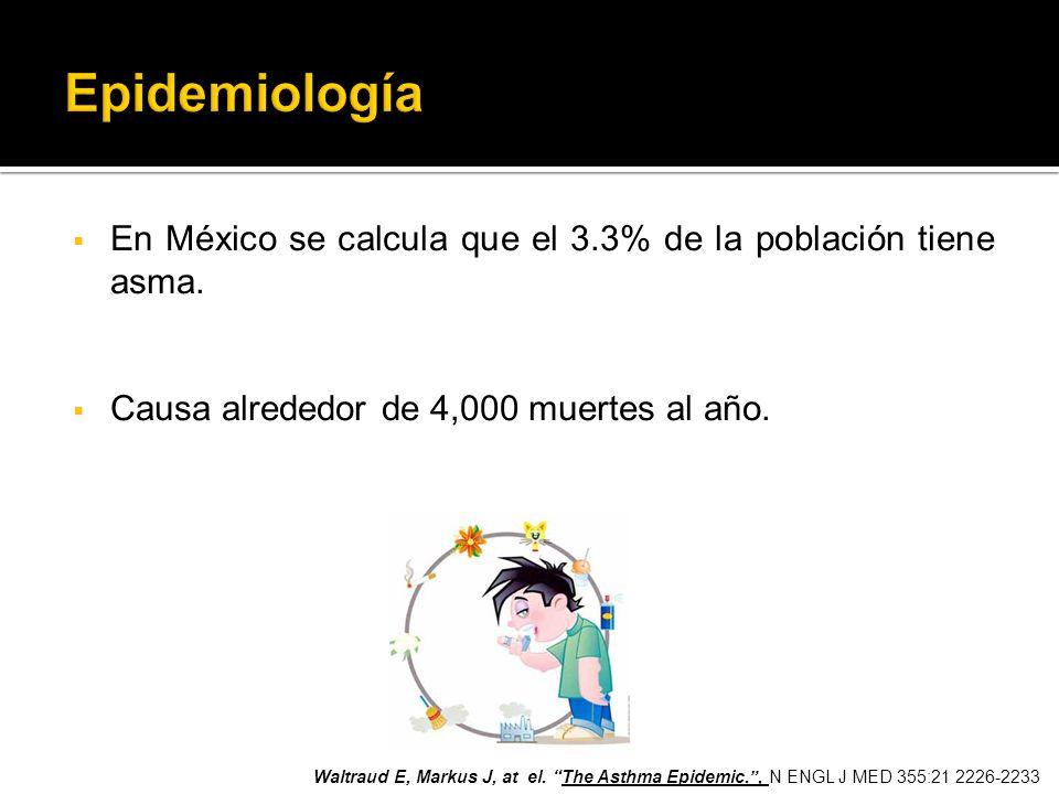 En México se calcula que el 3.3% de la población tiene asma. Causa alrededor de 4,000 muertes al año. Waltraud E, Markus J, at el. The Asthma Epidemic